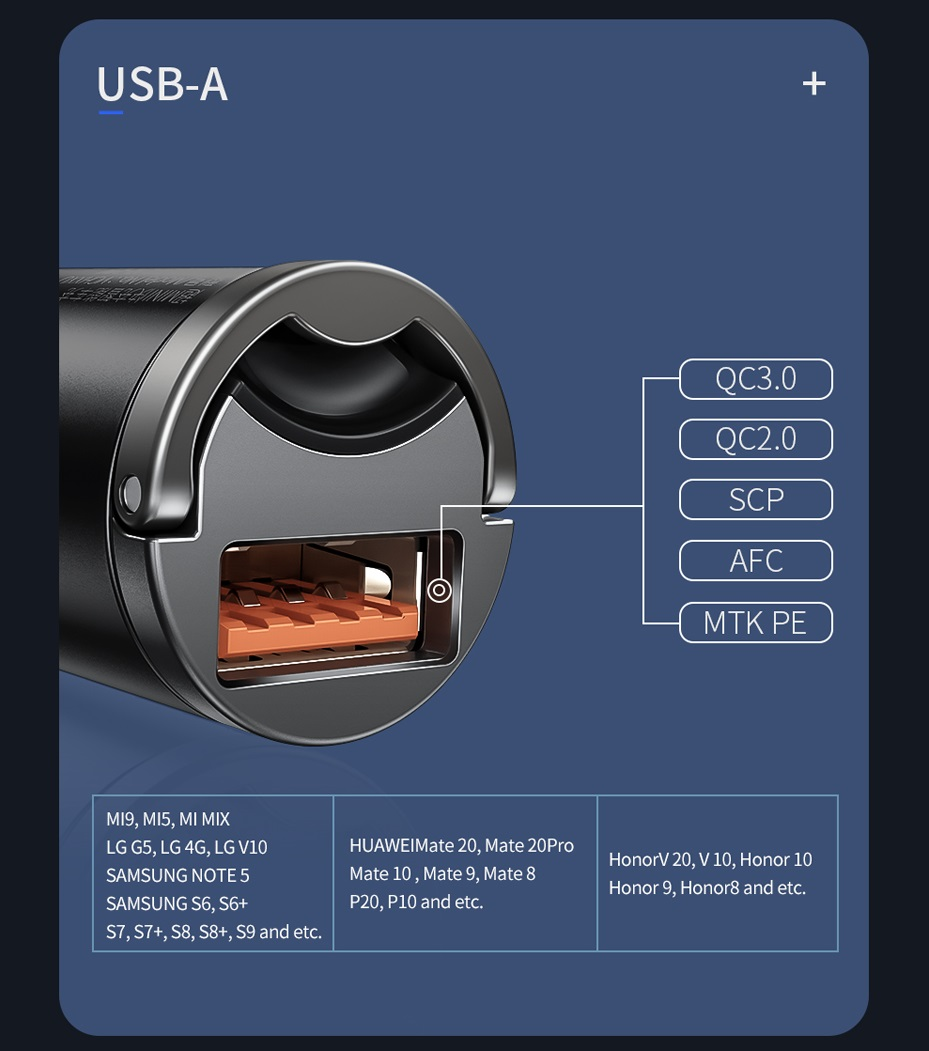 Mini ładowarka samochodowa Baseus Tiny Star, USB, QC 3.0, 30W (Niebieska)