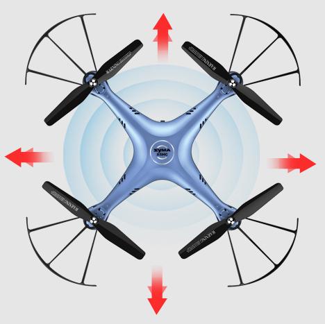 syma x5hc dron w sklepie