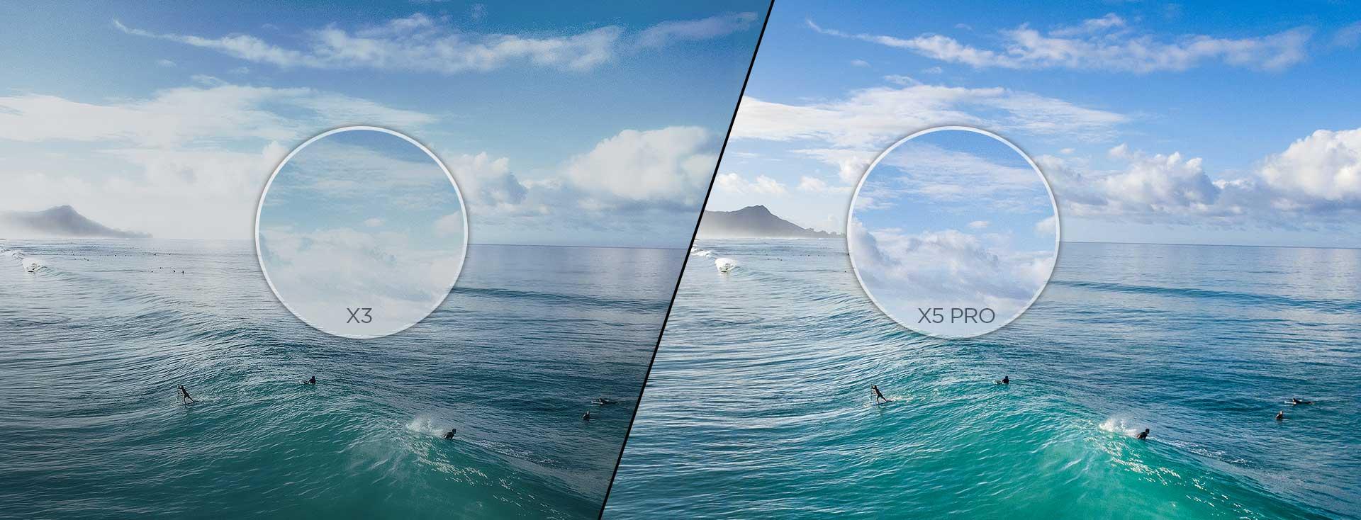 Kamera X5 DJI sklep