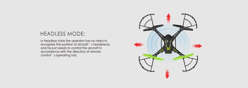 Dron Syma X54HW z kamerą i podglądem
